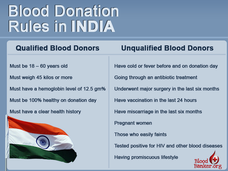 """What makes you a qualified blood donor in India?"""