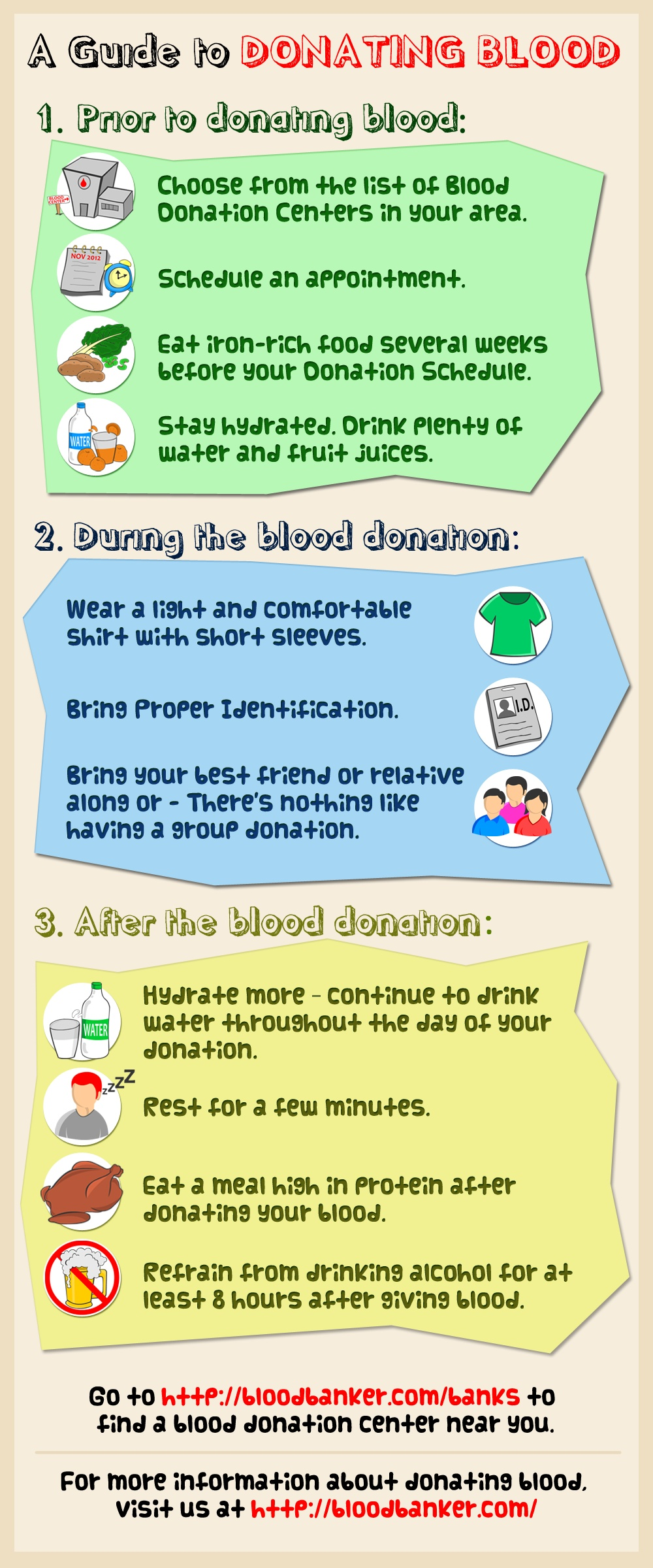 """Infographic about what to do before/during/after blood donation"""