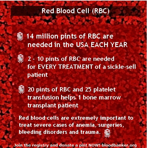 """Red Blood Cell Data"""